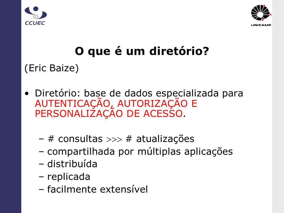 O que é um diretório? (Eric Baize) Diretório: base de dados especializada para AUTENTICAÇÃO, AUTORIZAÇÃO E PERSONALIZAÇÃO DE ACESSO. –# consultas # at