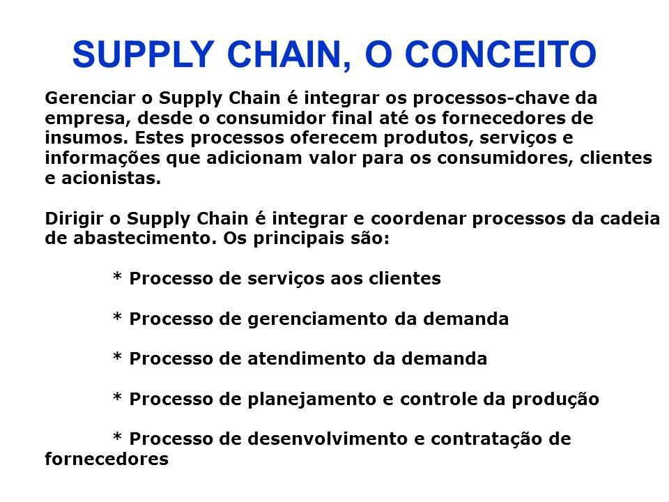 SUPPLY CHAIN, O CONCEITO Gerenciar o Supply Chain é integrar os processos-chave da empresa, desde o consumidor final até os fornecedores de insumos. E