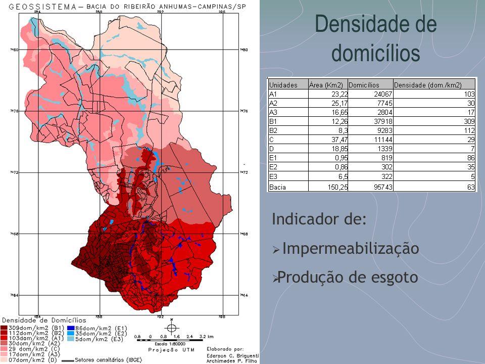 Densidade de domicílios Indicador de: Impermeabilização Produção de esgoto