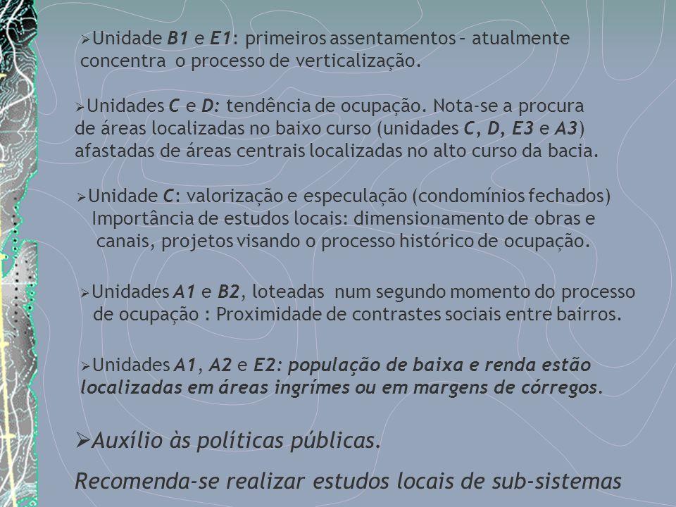 Unidades C e D: tendência de ocupação. Nota-se a procura de áreas localizadas no baixo curso (unidades C, D, E3 e A3) afastadas de áreas centrais loca
