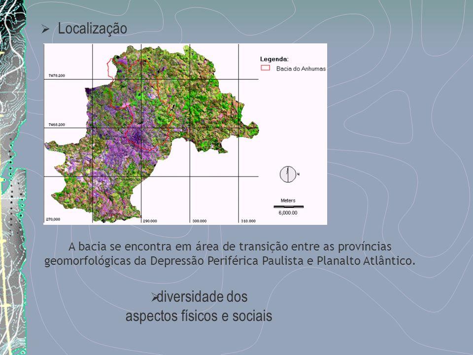 Localização A bacia se encontra em área de transição entre as províncias geomorfológicas da Depressão Periférica Paulista e Planalto Atlântico. divers
