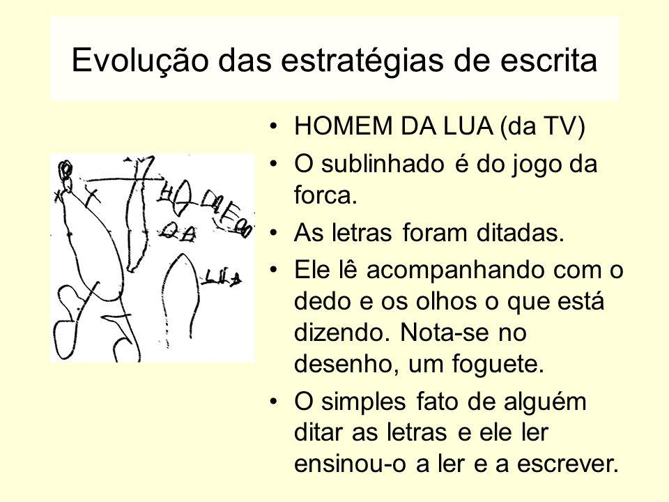 Evolução das estratégias de escrita HOMEM DA LUA (da TV) O sublinhado é do jogo da forca. As letras foram ditadas. Ele lê acompanhando com o dedo e os