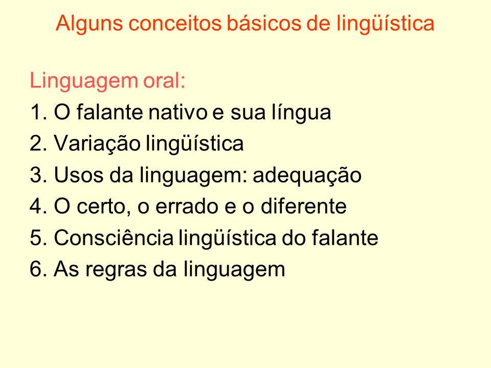 Alguns conceitos básicos de lingüística Linguagem oral: 1. O falante nativo e sua língua 2. Variação lingüística 3. Usos da linguagem: adequação 4. O