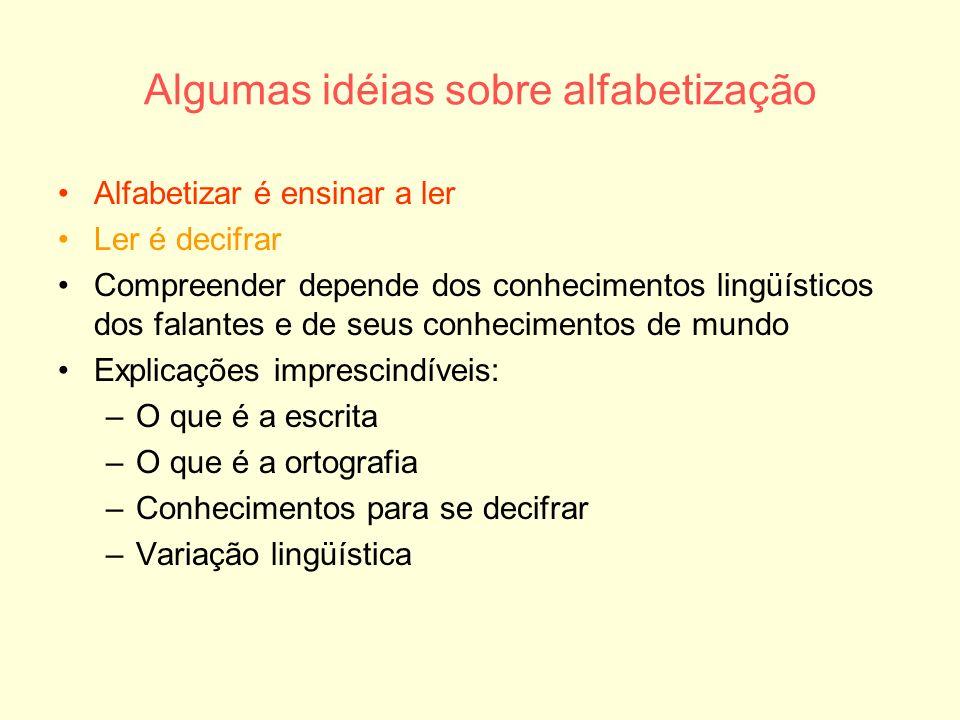 Algumas idéias sobre alfabetização Alfabetizar é ensinar a ler Ler é decifrar Compreender depende dos conhecimentos lingüísticos dos falantes e de seu
