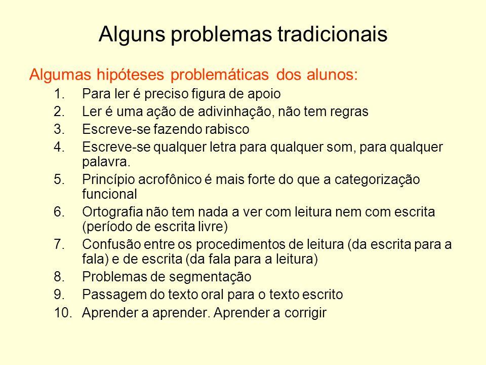 Alguns problemas tradicionais Algumas hipóteses problemáticas dos alunos: 1.Para ler é preciso figura de apoio 2.Ler é uma ação de adivinhação, não te