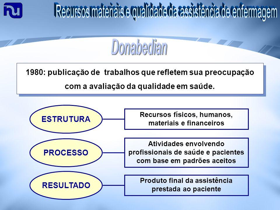 Conjunto de características específicas que determinam quanti e qualitativamente o nível da assistência de acordo com os limites considerados desejáveis pela instituição.