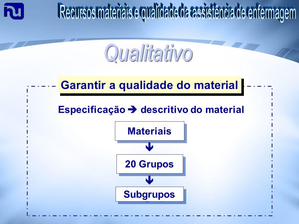 Grupo Nome do Grupo Sub grupo Nome do Subgrupo Nome do item - descrição simplificada Unidade de compra Descrição do item 1Enfermagem1AgulhasAgulha 40 x 12peça Agulha descartável estéril, calibre 40x12mm.