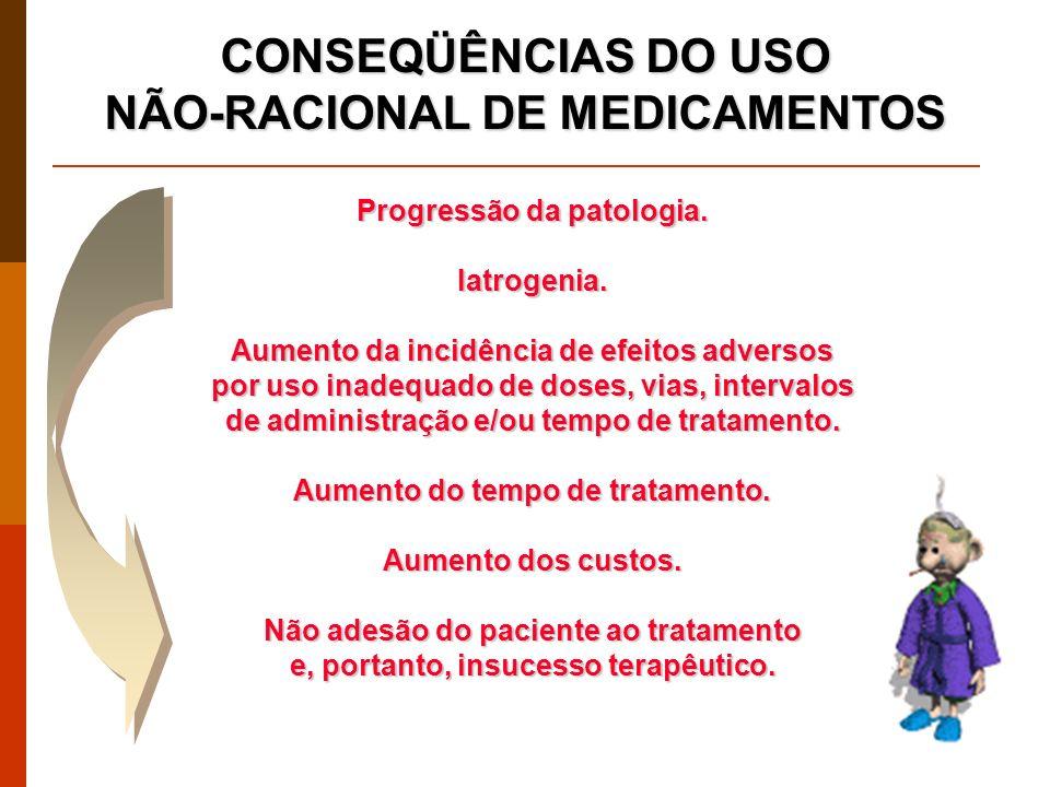 CONSEQÜÊNCIAS DO USO NÃO-RACIONAL DE MEDICAMENTOS Progressão da patologia.