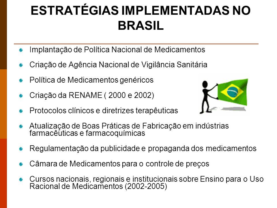 ESTRATÉGIAS IMPLEMENTADAS NO BRASIL Implantação de Política Nacional de Medicamentos Criação de Agência Nacional de Vigilância Sanitária Política de Medicamentos genéricos Criação da RENAME ( 2000 e 2002) Protocolos clínicos e diretrizes terapêuticas Atualização de Boas Práticas de Fabricação em indústrias farmacêuticas e farmacoquímicas Regulamentação da publicidade e propaganda dos medicamentos Câmara de Medicamentos para o controle de preços Cursos nacionais, regionais e institucionais sobre Ensino para o Uso Racional de Medicamentos (2002-2005)
