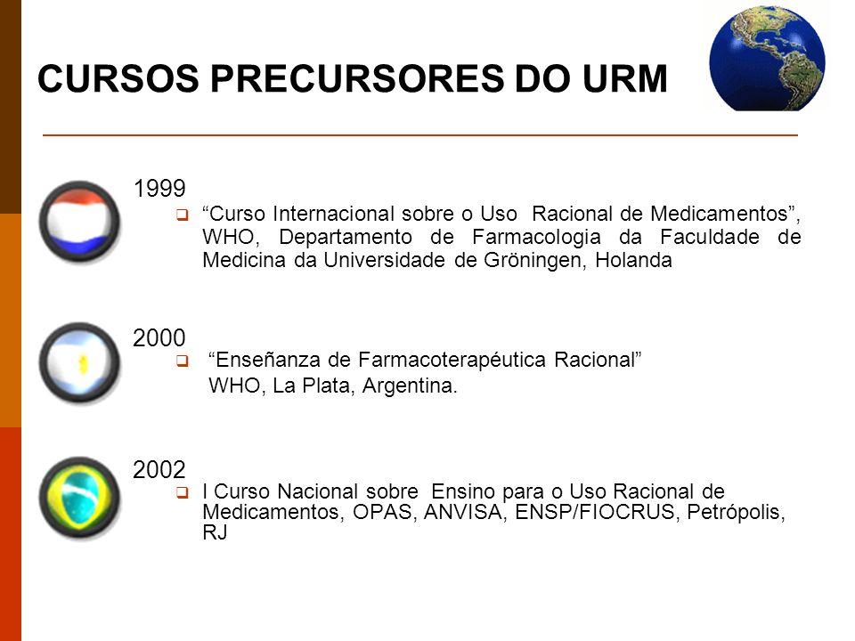 1999 Curso Internacional sobre o Uso Racional de Medicamentos, WHO, Departamento de Farmacologia da Faculdade de Medicina da Universidade de Gröningen, Holanda 2000 Enseñanza de Farmacoterapéutica Racional WHO, La Plata, Argentina.
