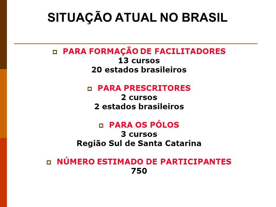 SITUAÇÃO ATUAL NO BRASIL PARA FORMAÇÃO DE FACILITADORES 13 cursos 20 estados brasileiros PARA PRESCRITORES 2 cursos 2 estados brasileiros PARA OS PÓLOS 3 cursos Região Sul de Santa Catarina NÚMERO ESTIMADO DE PARTICIPANTES 750