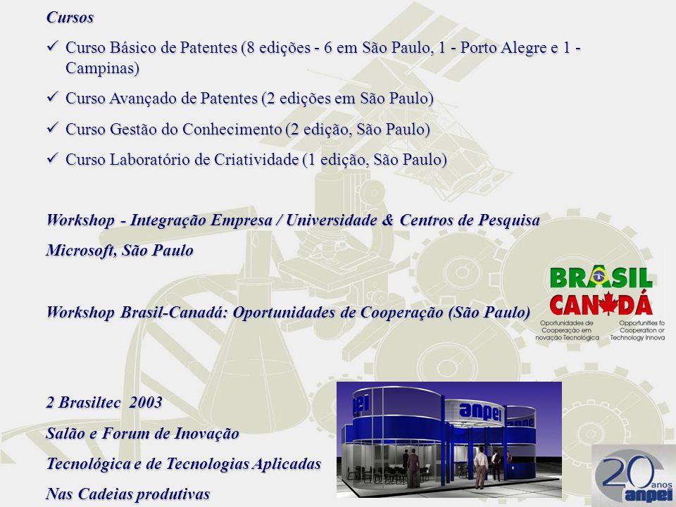 Cursos Curso Básico de Patentes (8 edições - 6 em São Paulo, 1 - Porto Alegre e 1 - Campinas) Curso Básico de Patentes (8 edições - 6 em São Paulo, 1