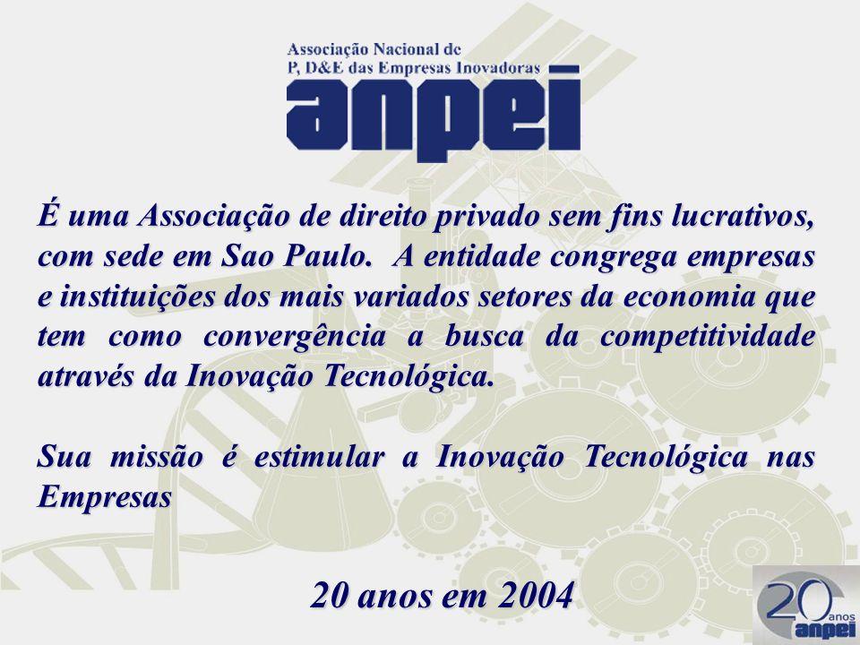 ANPROTEC – Associação Nacional de Entidades Promotoras de Empreendimentos de Tecnologia Avançada ABIPTI – Associação Brasileira das Instituições de Pesquisa Tecnológica RELAÇÕES NACIONAIS