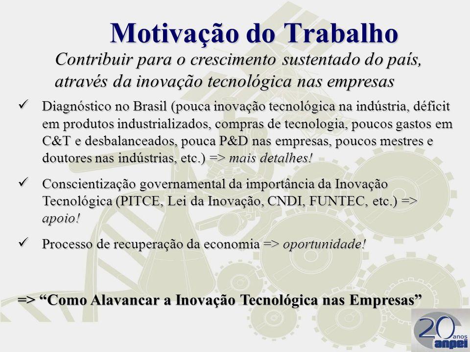 Contribuir para o crescimento sustentado do país, através da inovação tecnológica nas empresas Diagnóstico no Brasil (pouca inovação tecnológica na in