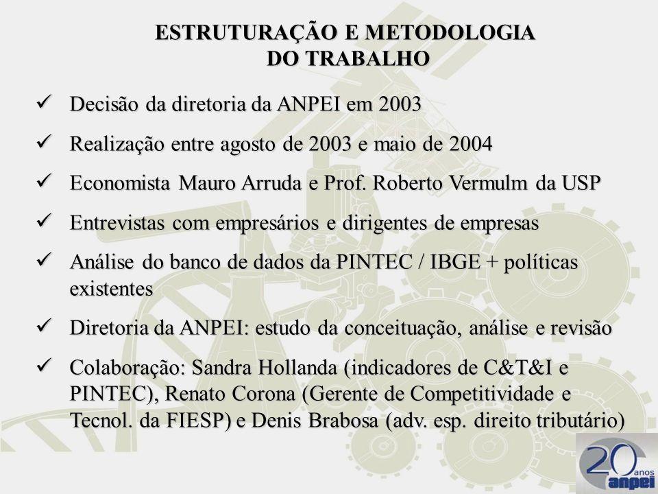 Decisão da diretoria da ANPEI em 2003 Decisão da diretoria da ANPEI em 2003 Realização entre agosto de 2003 e maio de 2004 Realização entre agosto de