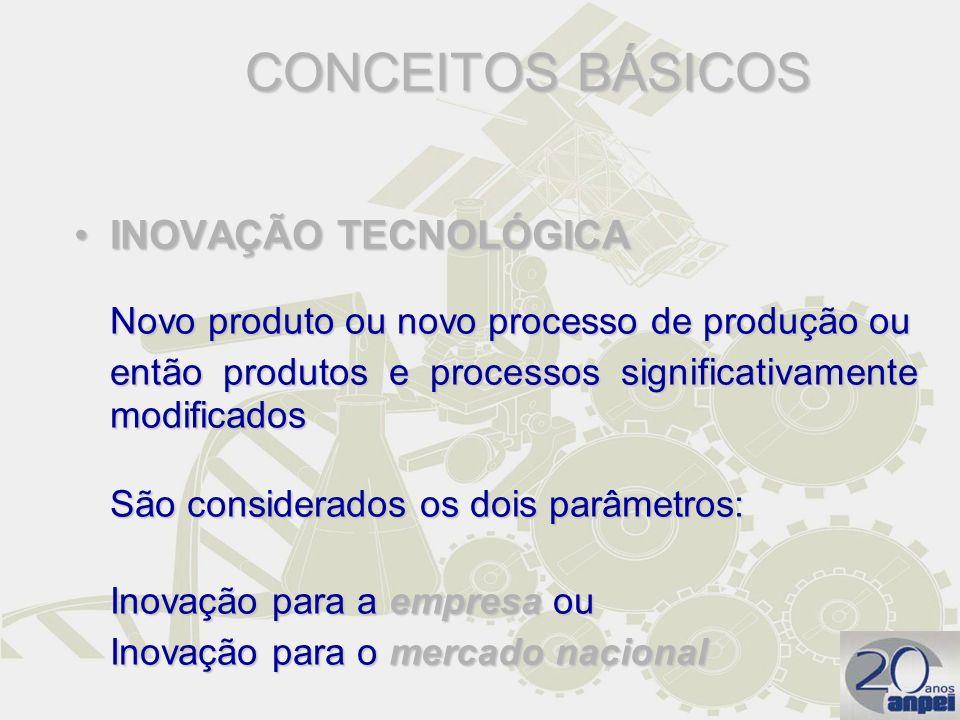 CONCEITOS BÁSICOS INOVAÇÃO TECNOLÓGICAINOVAÇÃO TECNOLÓGICA Novo produto ou novo processo de produção ou então produtos e processos significativamente