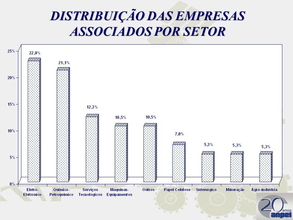INOVAÇÃO PARA A EMPRESA OU PARA O MERCADO Entre as empresas nacionais que fizeram inovação de processo,Entre as empresas nacionais que fizeram inovação de processo, 8,9% delas fizeram inovações para o mercado nacional (2,2% das nac) Entre as empresas estrangeiras que fizeram inovação de processo,Entre as empresas estrangeiras que fizeram inovação de processo, 44,7% delas fizeram inovações para o mercado nacional (21,1% das estrang)