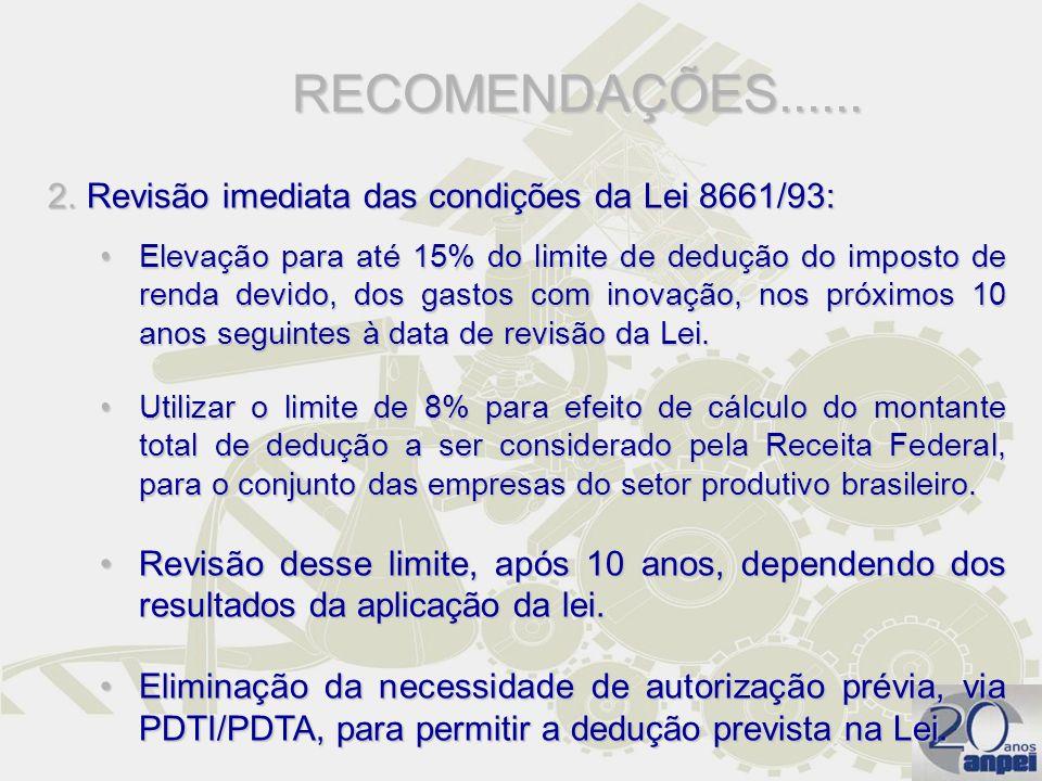 RECOMENDAÇÕES...... 2.Revisão imediata das condições da Lei 8661/93: Elevação para até 15% do limite de dedução do imposto de renda devido, dos gastos