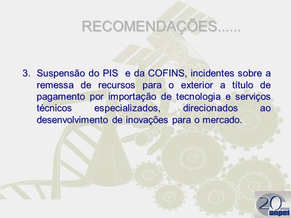 RECOMENDAÇÕES...... 3.Suspensão do PIS e da COFINS, incidentes sobre a remessa de recursos para o exterior a título de pagamento por importação de tec