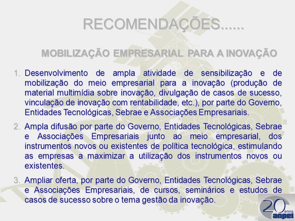 1.Desenvolvimento de ampla atividade de sensibilização e de mobilização do meio empresarial para a inovação (produção de material multimídia sobre ino