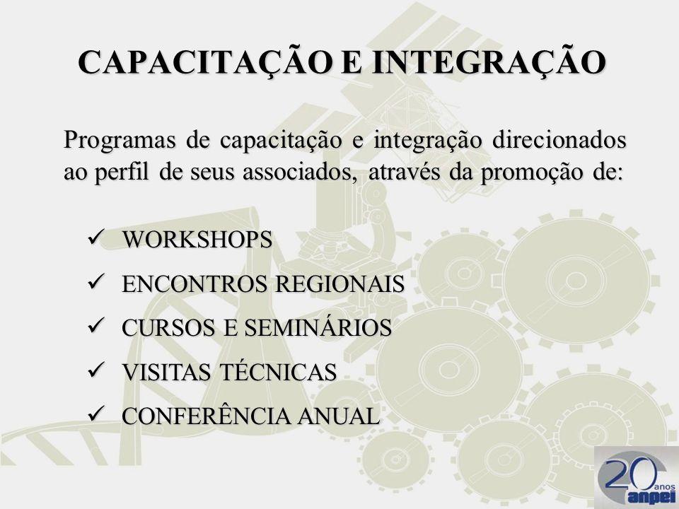 CAPACITAÇÃO E INTEGRAÇÃO Programas de capacitação e integração direcionados ao perfil de seus associados, através da promoção de: WORKSHOPS WORKSHOPS