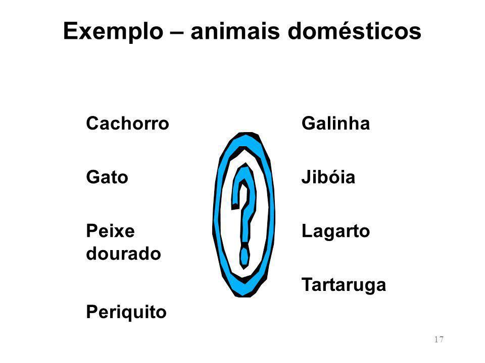 17 Exemplo – animais domésticos CachorroGalinha GatoJibóia Peixe dourado Lagarto Periquito Tartaruga