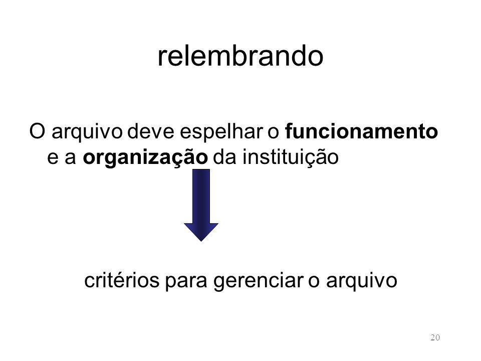 20 relembrando O arquivo deve espelhar o funcionamento e a organização da instituição critérios para gerenciar o arquivo