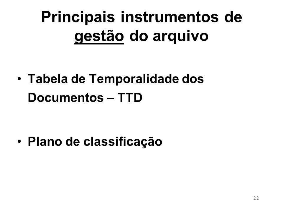 22 Principais instrumentos de gestão do arquivo Tabela de Temporalidade dos Documentos – TTD Plano de classificação