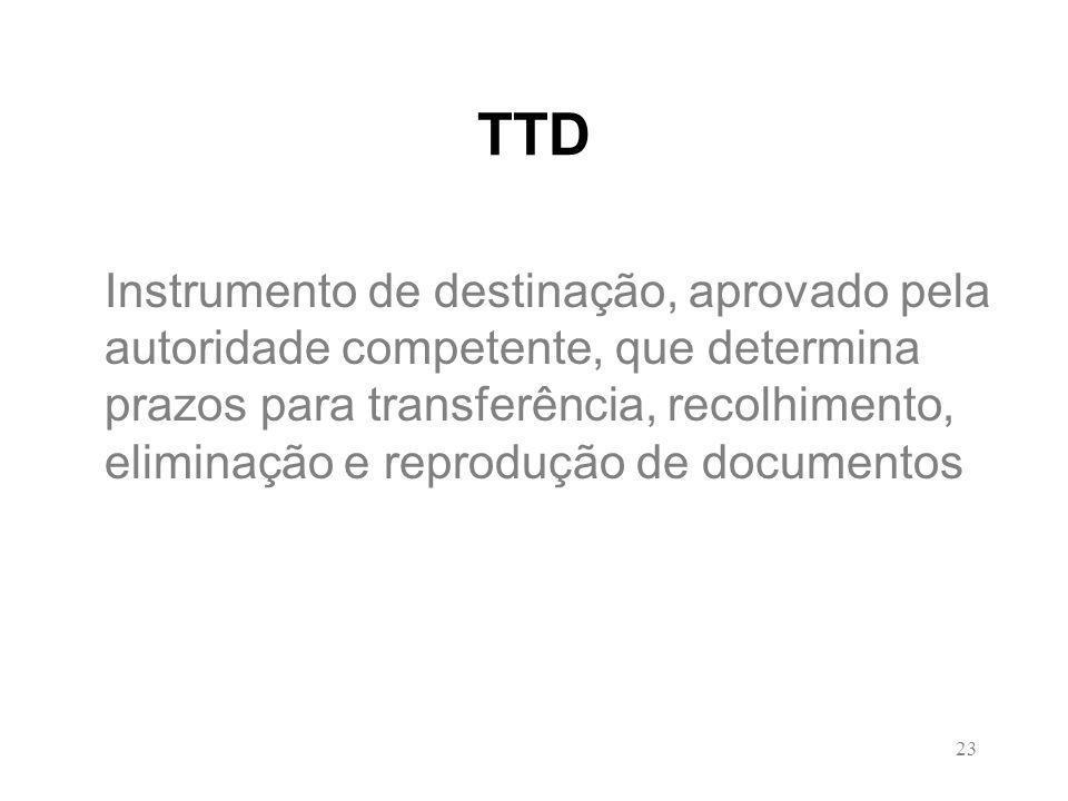 23 TTD Instrumento de destinação, aprovado pela autoridade competente, que determina prazos para transferência, recolhimento, eliminação e reprodução de documentos