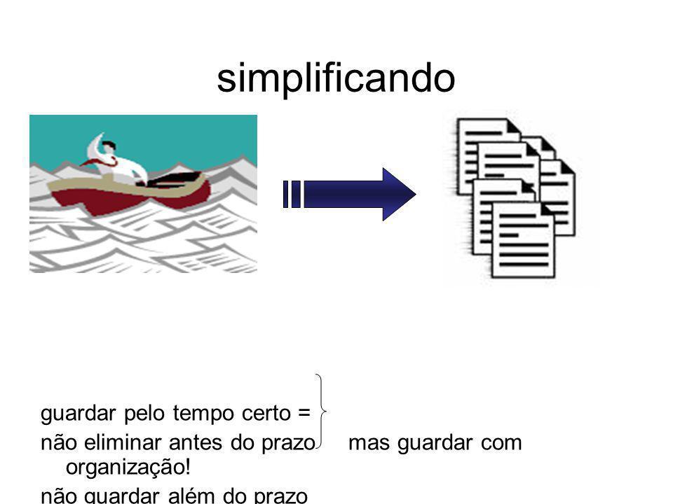 simplificando guardar pelo tempo certo = não eliminar antes do prazo mas guardar com organização.