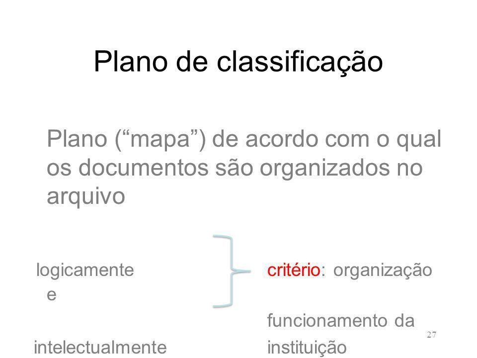 27 Plano de classificação Plano (mapa) de acordo com o qual os documentos são organizados no arquivo logicamente critério: organização e funcionamento da intelectualmente instituição