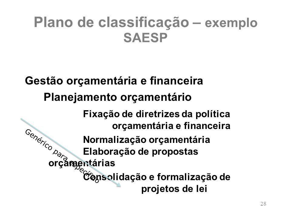 28 Plano de classificação – exemplo SAESP Gestão orçamentária e financeira Planejamento orçamentário Fixação de diretrizes da política orçamentária e financeira Normalização orçamentária Elaboração de propostas orçamentárias Consolidação e formalização de projetos de lei Genérico para específico