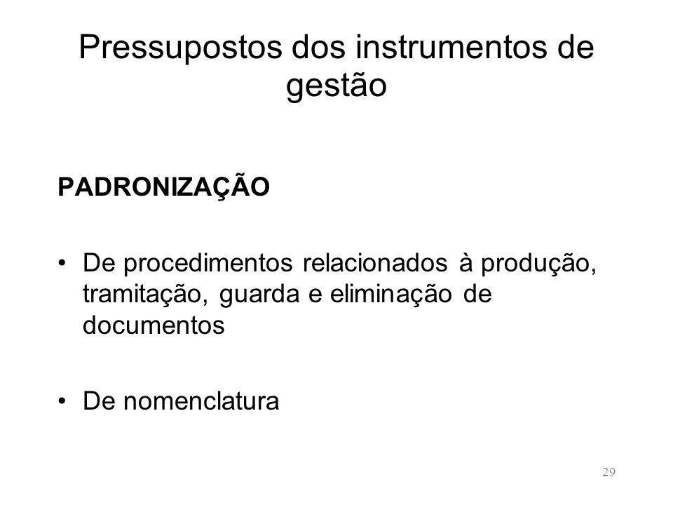 29 Pressupostos dos instrumentos de gestão PADRONIZAÇÃO De procedimentos relacionados à produção, tramitação, guarda e eliminação de documentos De nomenclatura