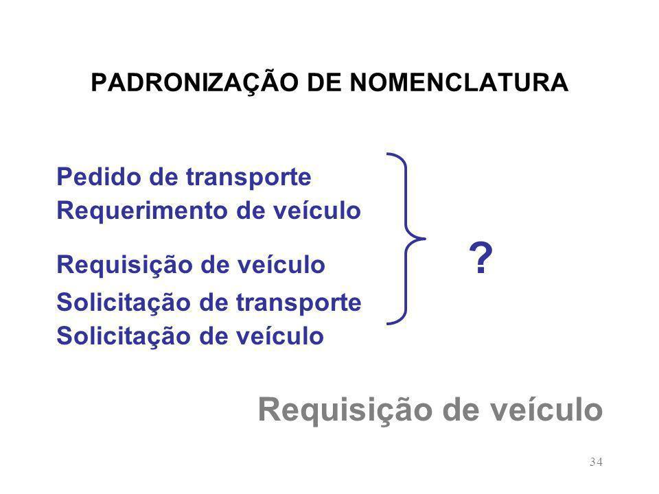 34 PADRONIZAÇÃO DE NOMENCLATURA Pedido de transporte Requerimento de veículo Requisição de veículo .