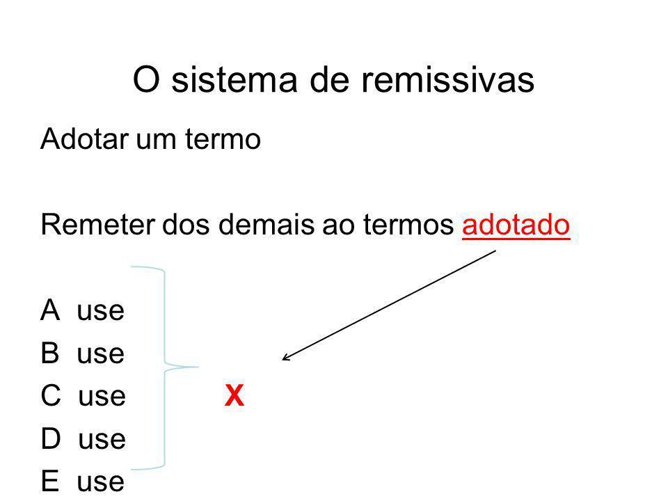 O sistema de remissivas Adotar um termo Remeter dos demais ao termos adotado A use B use C use X D use E use