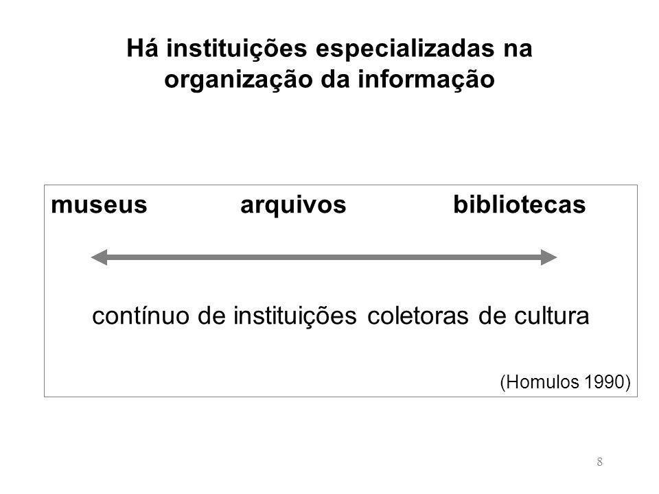8 Há instituições especializadas na organização da informação museus arquivos bibliotecas contínuo de instituições coletoras de cultura (Homulos 1990)