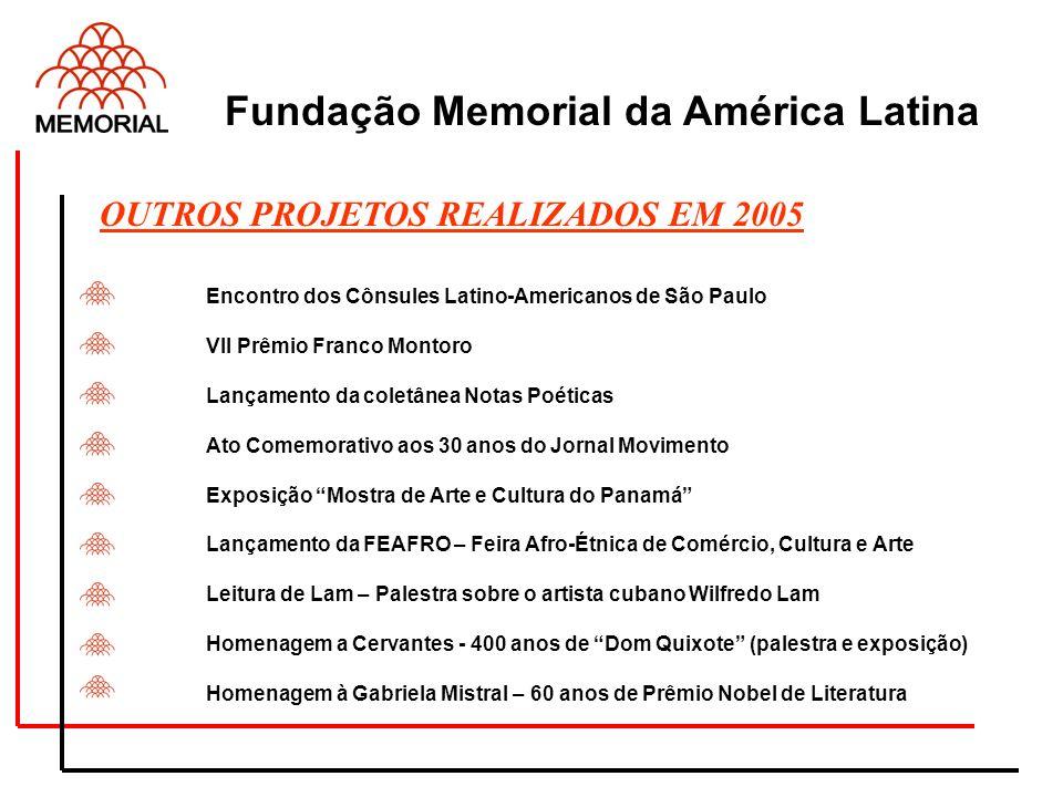 OUTROS PROJETOS REALIZADOS EM 2005 Encontro dos Cônsules Latino-Americanos de São Paulo VII Prêmio Franco Montoro Lançamento da coletânea Notas Poétic