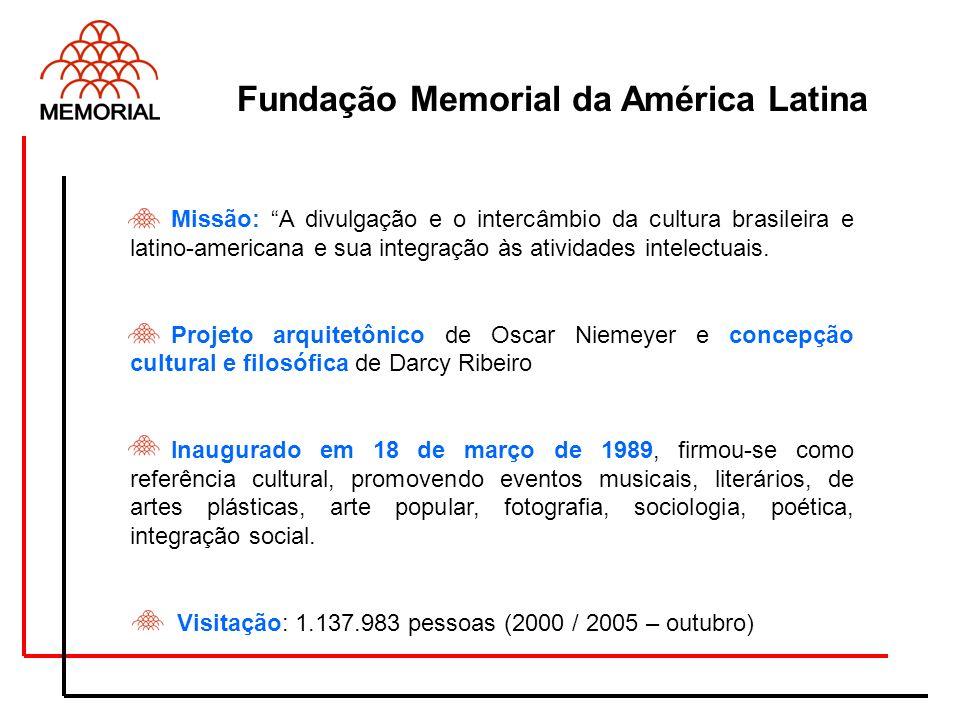 Missão: A divulgação e o intercâmbio da cultura brasileira e latino-americana e sua integração às atividades intelectuais. Projeto arquitetônico de Os