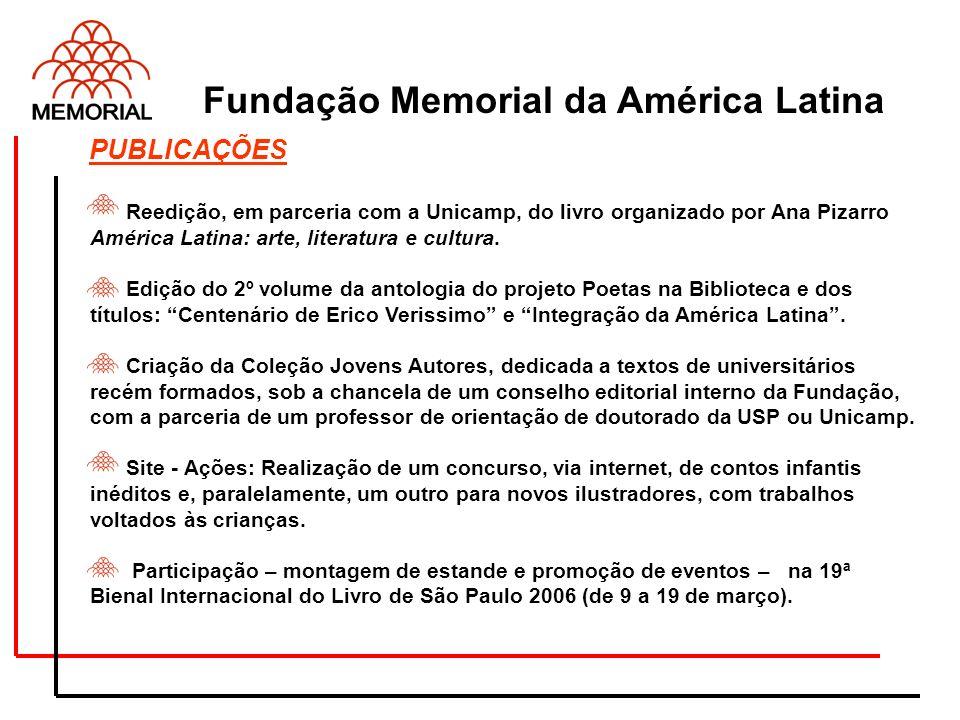 Reedição, em parceria com a Unicamp, do livro organizado por Ana Pizarro América Latina: arte, literatura e cultura. Edição do 2º volume da antologia