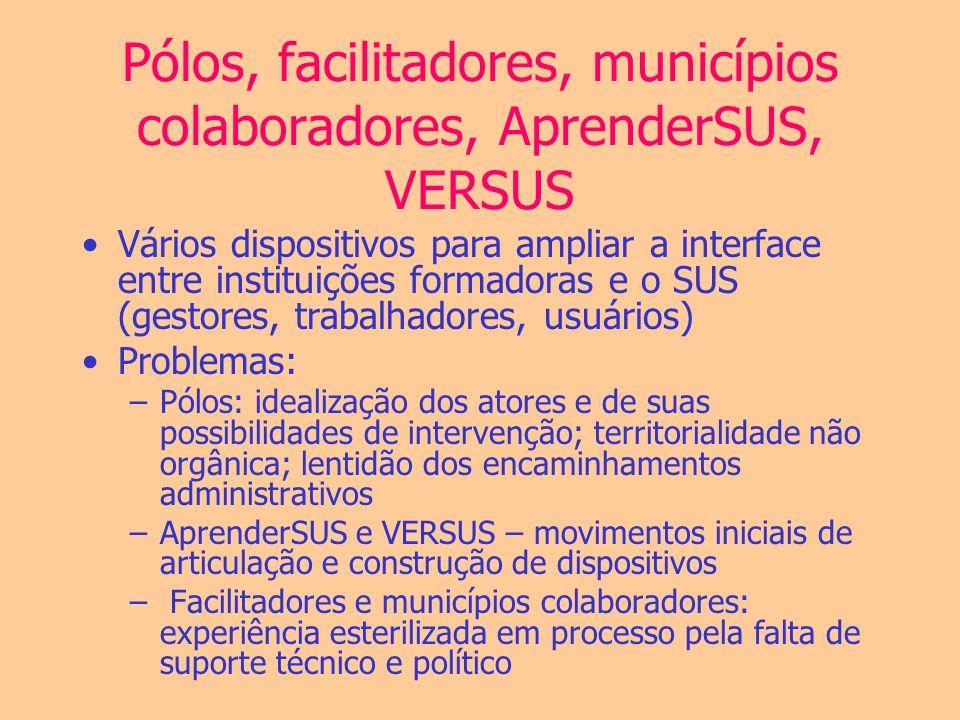 Educação Permanente em Saúde Propiciar a criação de espaços coletivos nos espaços de trabalho para construir novos pactos de convivência e compromisso