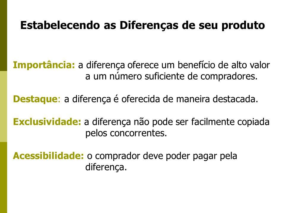 Estabelecendo as Diferenças de seu produto Importância: a diferença oferece um benefício de alto valor a um número suficiente de compradores. Destaque