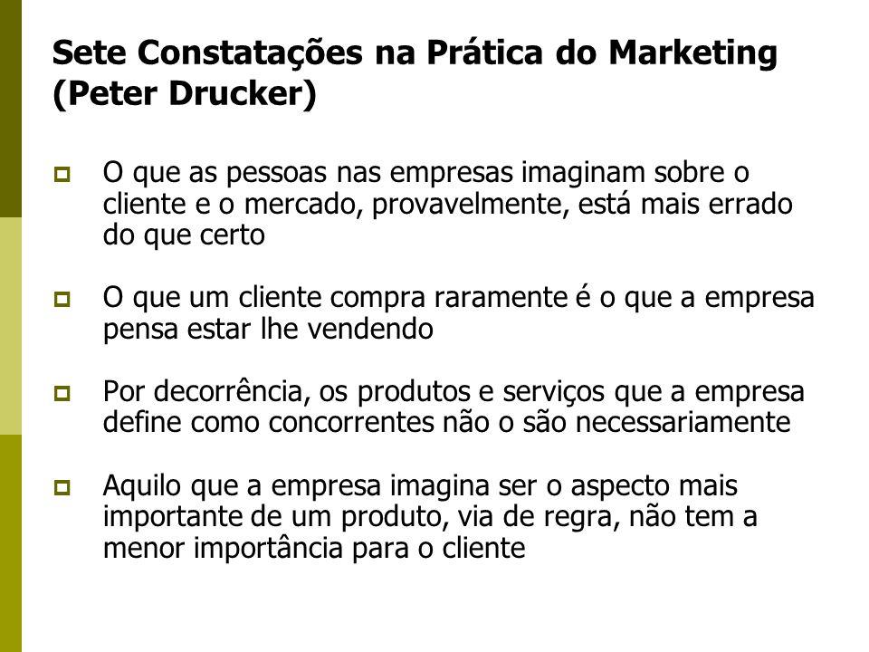 Sete Constatações na Prática do Marketing (Peter Drucker) O que as pessoas nas empresas imaginam sobre o cliente e o mercado, provavelmente, está mais