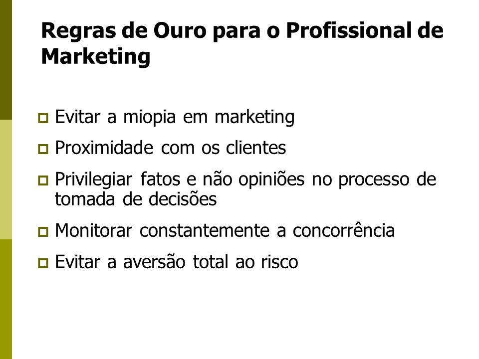 Regras de Ouro para o Profissional de Marketing Evitar a miopia em marketing Proximidade com os clientes Privilegiar fatos e não opiniões no processo