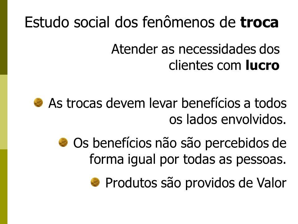 Estudo social dos fenômenos de troca Atender as necessidades dos clientes com lucro As trocas devem levar benefícios a todos os lados envolvidos. Os b