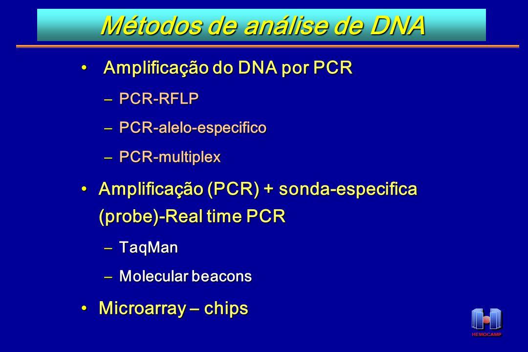 Métodos de análise de DNA Amplificação do DNA por PCR Amplificação do DNA por PCR –PCR-RFLP –PCR-alelo-especifico –PCR-multiplex Amplificação (PCR) +