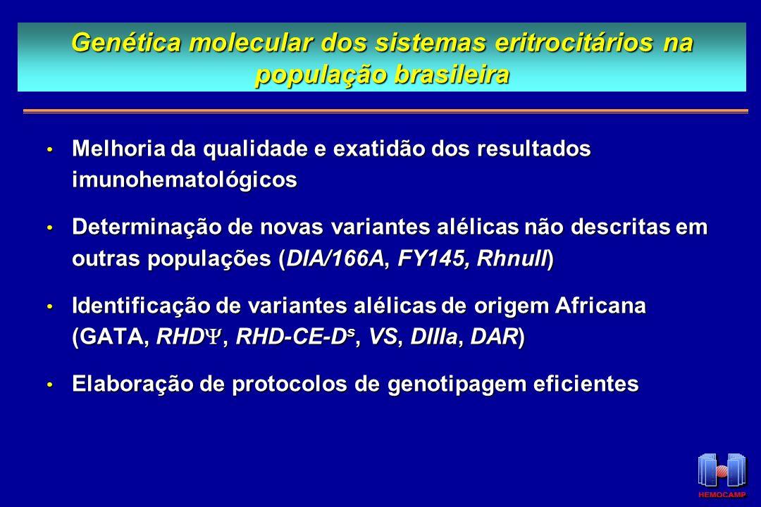 Genética molecular dos sistemas eritrocitários na população brasileira Melhoria da qualidade e exatidão dos resultados imunohematológicos Melhoria da