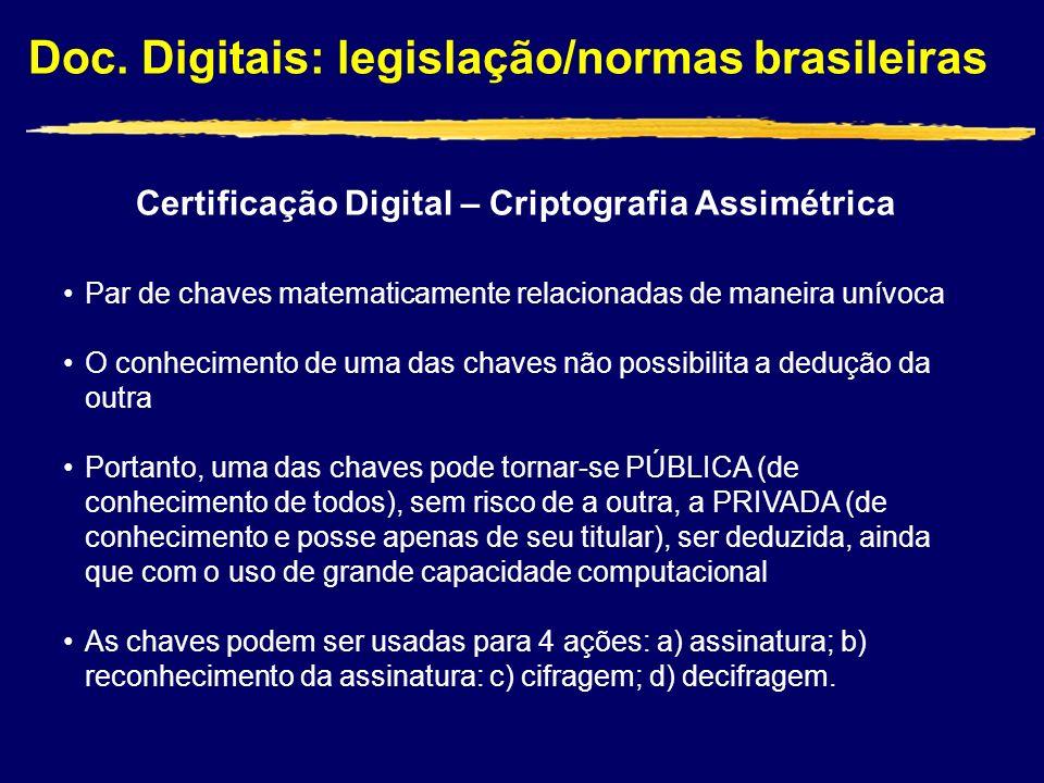 Doc. Digitais: legislação/normas brasileiras Certificação Digital – Criptografia Assimétrica Par de chaves matematicamente relacionadas de maneira uní