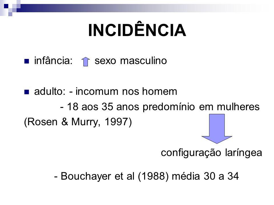 INCIDÊNCIA infância: sexo masculino adulto: - incomum nos homem - 18 aos 35 anos predomínio em mulheres (Rosen & Murry, 1997) configuração laríngea -
