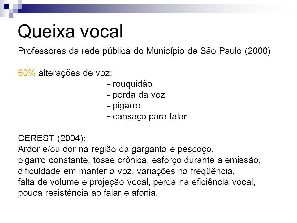 Queixa vocal Professores da rede pública do Município de São Paulo (2000) 60% alterações de voz: - rouquidão - perda da voz - pigarro - cansaço para f