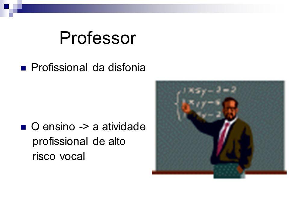 Professor Profissional da disfonia O ensino -> a atividade profissional de alto risco vocal